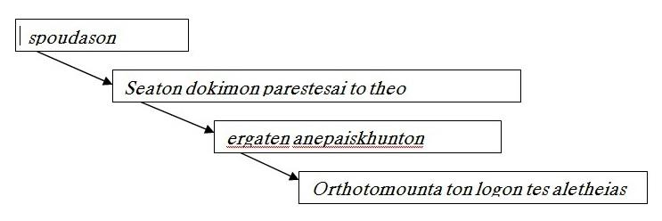 Struktur 2 Tim 2_15